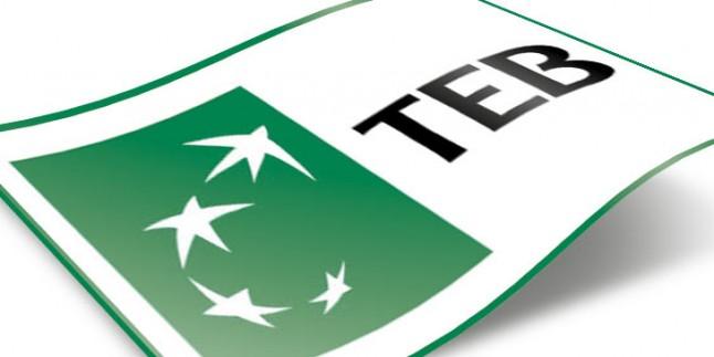 Türkiye Ekonomi Bankası(TEB) Eximbank Kredileri