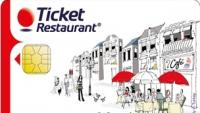 Ticket Kart Bozdurma, Nakite Çevirme